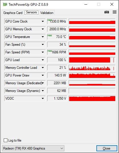 ASUS_ROG_STRIX_RX480-O8G-GAMING_GPU-Z_nagrev-75C