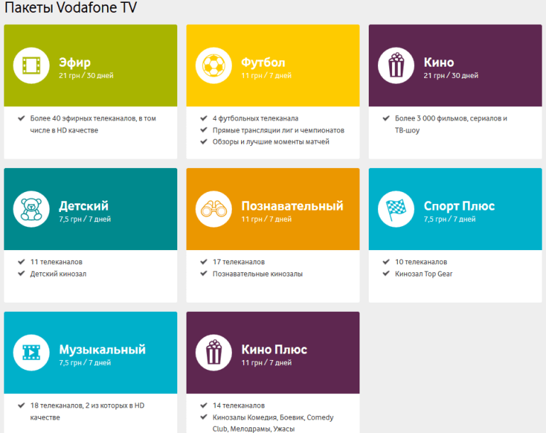 vodafone-tv-3