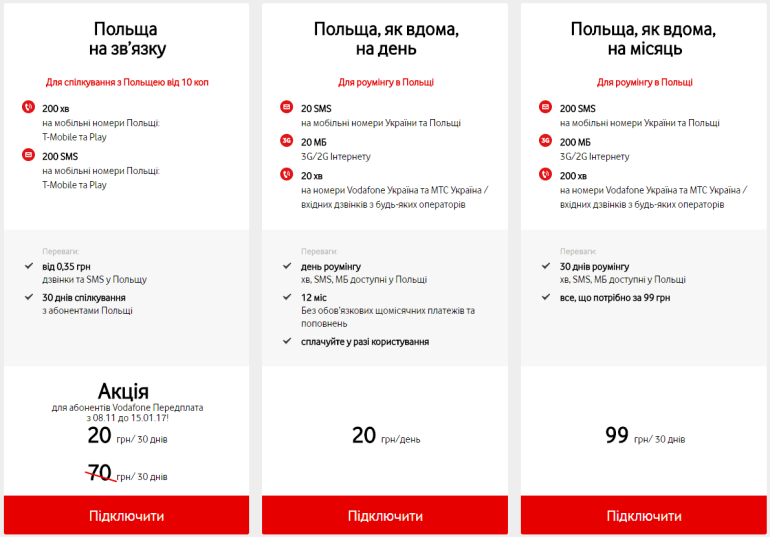 Cамые популярные в Украине направления для звонков за границу: сравнение тарифов