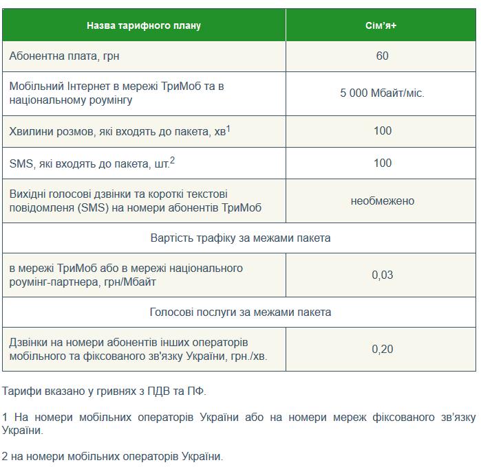 """Украинский мобильный оператор 3Mob представил новый тарифный план """"Семья+"""""""