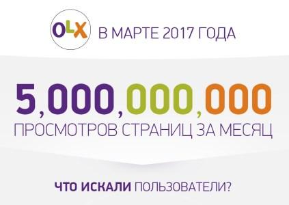 Украинцы просмотрели за март рекордные 5 млрд страниц сервиса OLX, из которых 70% пришлось на мобильное приложение [инфографика]