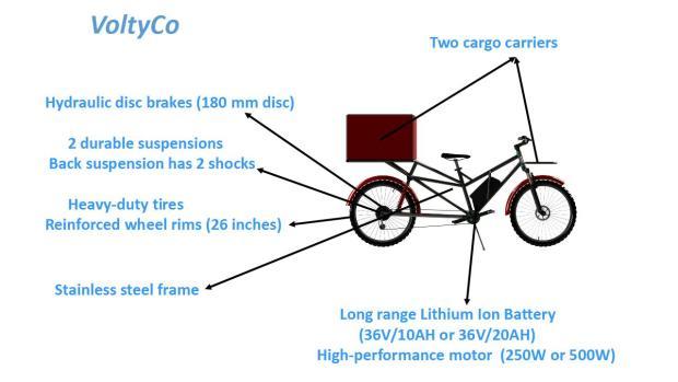 Украинские инженеры вывели на Indiegogo первый украинский электровелосипед VoltyCо для личного использования и служб доставки с запасом хода до 120 км и ценой от $999
