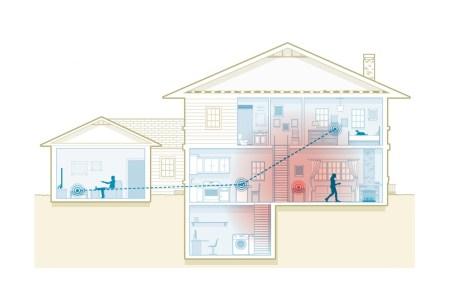 Когда роутера недостаточно: какие бывают ячеистые Wi-Fi системы