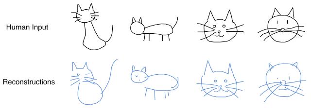 Google научила искусственный интеллект создавать простые рисунки