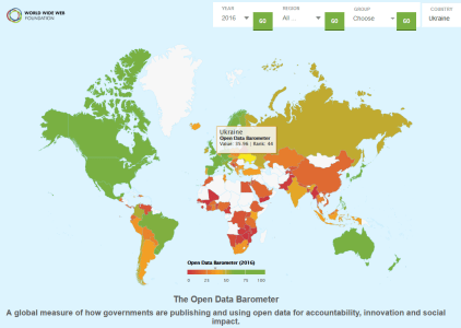 Украина заняла 44 место в рейтинге открытости данных Open Data Barometer, сумев подняться на 18 позиций за последний год