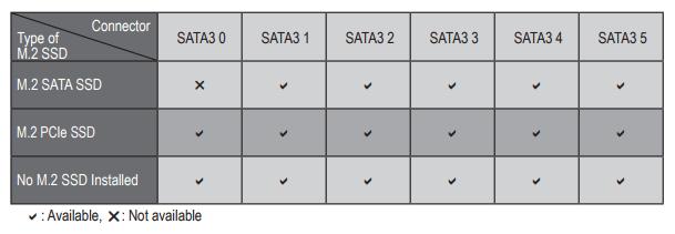 Обзор материнской платы GIGABYTE Z370 HD3: легкий старт для Coffee Lake
