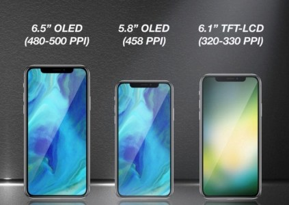 KGI: В 2018 году Apple представит три смартфона в стилистике iPhone X с Face ID — две премиум OLED-модели и «дешевый» iPhone с 6,1-дюймовым TFT-экраном