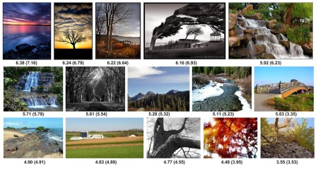 Искусственный интеллект Google научился оценивать фотографии с точки зрения эстетической привлекательности