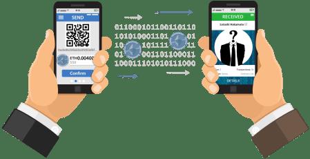 CryptoCelebrities — еще одна игра на блокчейн-платформе Ethereum, только вместо криптокотиков — криптознаменитости