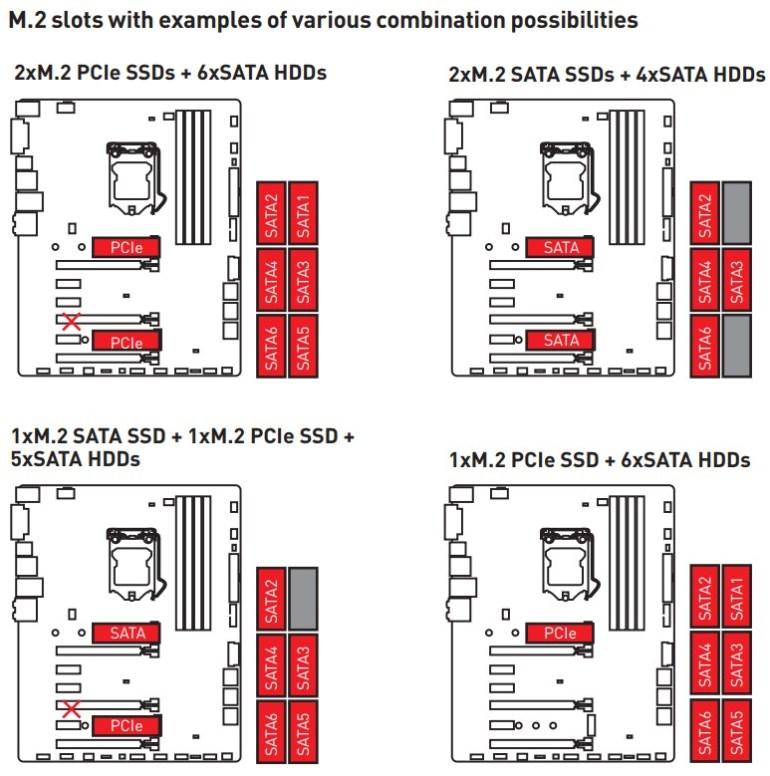 Обзор платы MSI Z370 TOMAHAWK: цель оправдывает средства