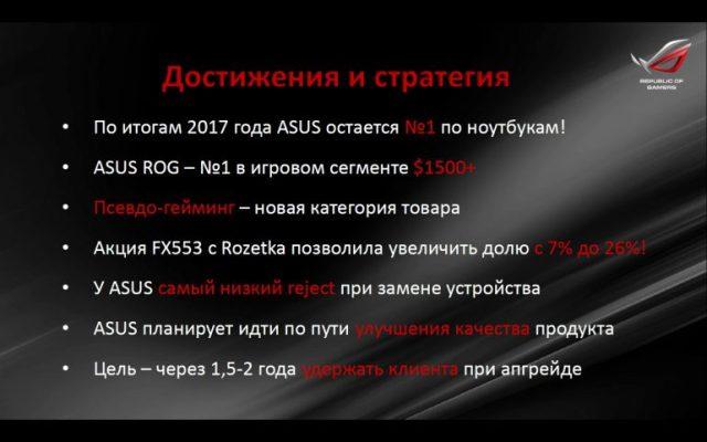 Весенние анонсы ASUS: в Украине представлены ноутбуки ROG G703VI, FX503 и X570 - ITC.ua