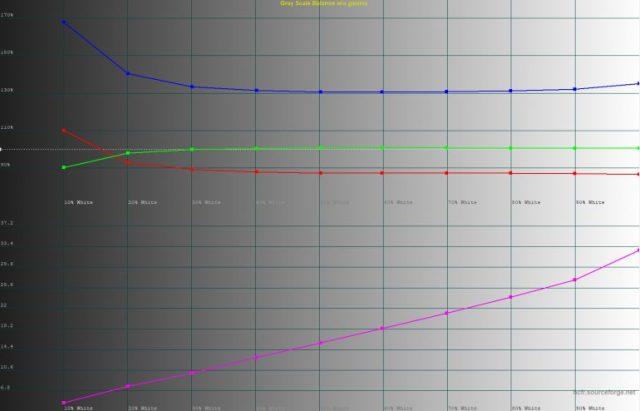Обзор Sigma mobile X-treme PQ39 - ITC.ua