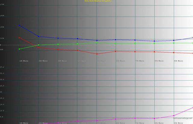 Обзор игрового ноутбука ASUS ROG Zephyrus M GM501GS - ITC.ua