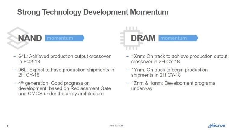 Micron начнет поставки 96-слойной флэш-памяти 3D NAND во второй половине года
