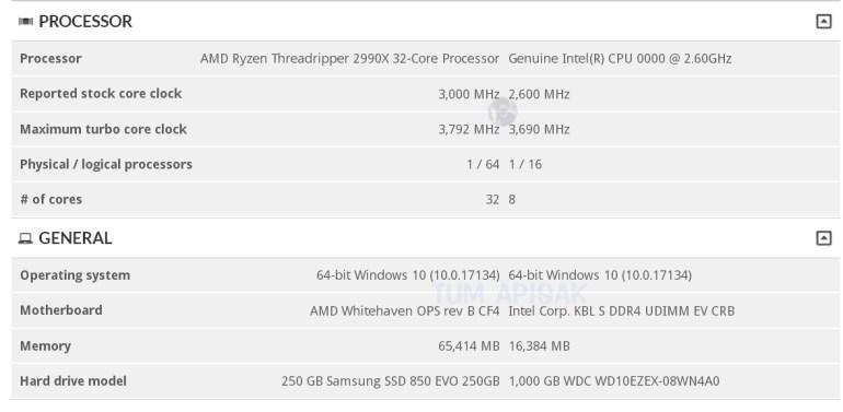 32-ядерный процессор AMD Ryzen Threadripper 2990X уже доступен для заказа по цене €1509 (+ тест 3DMark)