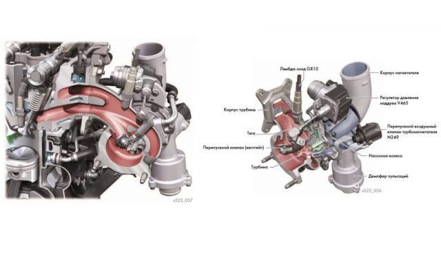 Volkswagen Tiguan Allspace - очень правильный или очень скучный автомобиль? - ITC.ua