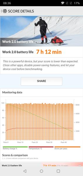 Обзор OnePlus 6