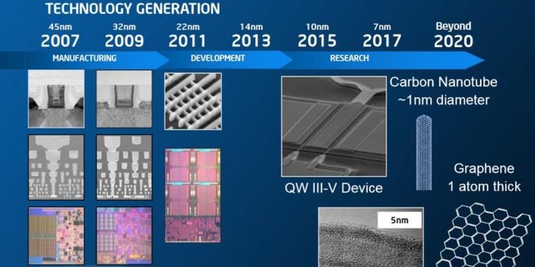 Когда Intel только начнет переходить с техпроцесса 14 нм на 10 нм, AMD уже будет вовсю продавать 7-нанометровые CPU
