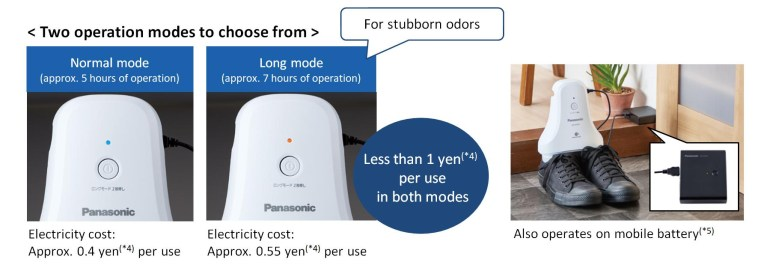 Устройство Panasonic MS-D100 устраняет неприятные запахи из обуви