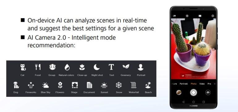 Искусственный интеллект в смартфонах