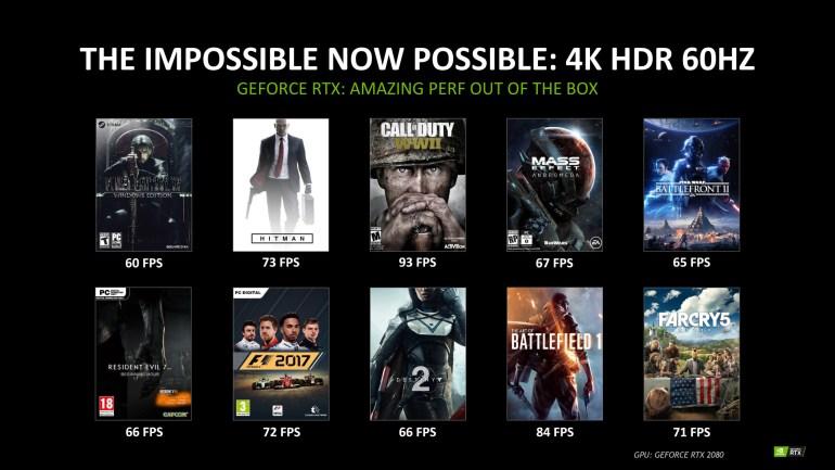 NVIDIA сравнила производительность видеокарт GeForce RTX 2080 и GTX 1080 в играх. Новая модель оказалась вдвое быстрее