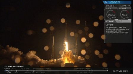 SpaceX успешно вывела на орбиту телекоммуникационный спутник Telstar 18V