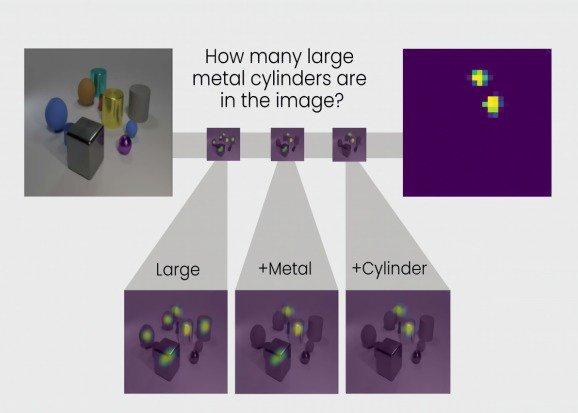 Ученые MIT разработали нейронную сеть, способную поэтапно показать процесс принятия решения