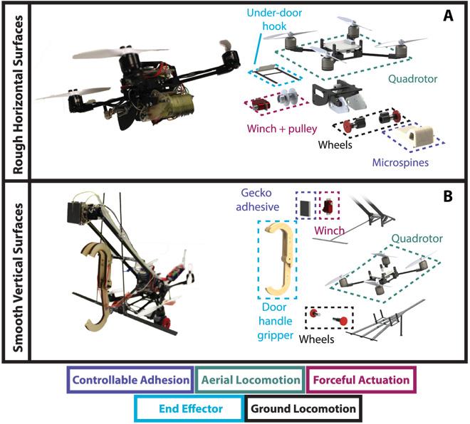 Ученые научили компактных дронов открывать двери