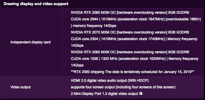 Раскрыты характеристики мобильных видеокарт NVIDIA GeForce
