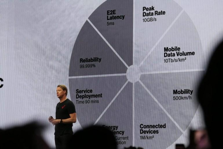 """Ганс Вестберг: """"Связь по протоколу пятого поколения станет квантовым скачком по сравнению с 4G»"""