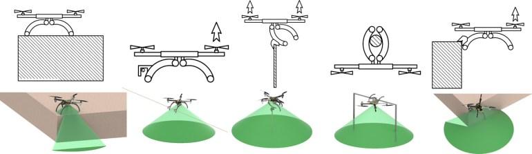 """Гонконгские инженеры оснастили дрон """"ногами"""", при помощи которых он может закрепляться на предметах и экономить энергию"""