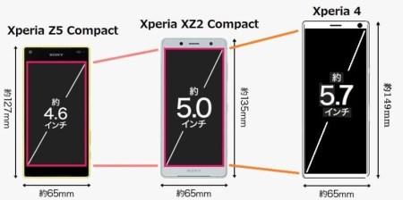 Изображение демонстрирует, насколько вытянутым будет смартфон Sony Xperia 4, идущий на смену линейке Xperia Compact