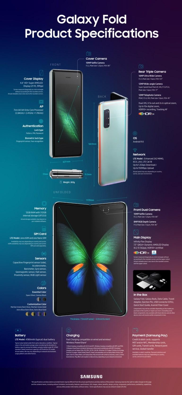 Samsung Galaxy Fold готовится выйти в свет: стильная промо-кампания и первые отзывы зарубежных СМИ