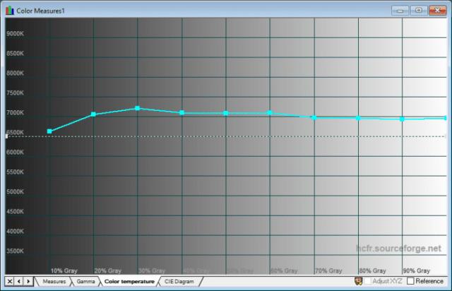 Обзор 49-дюймового монитора ASUS ROG Strix XG49VQ - ITC.ua