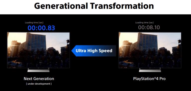 Sony пообещала «захватывающий» и «целостный» игровой опыт, наглядно показав превосходство новой PlayStation над PlayStation 4 Pro в скорости запуска игр