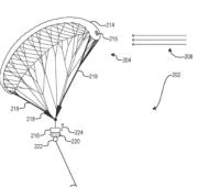 Facebook запатентовала БПЛА с двумя кайтами для длительного парения в воздухе - ITC.ua
