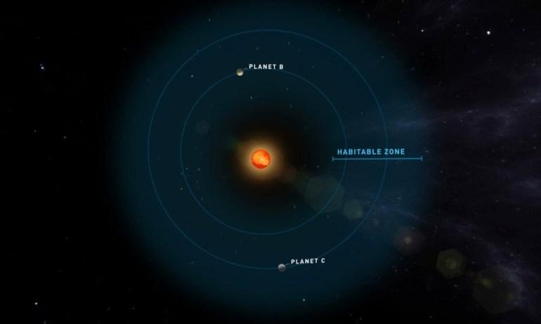 """""""Вокруг нас - тишина"""": ученые проекта Breakthrough Listen за три года наблюдений так и не обнаружили следов инопланетян"""