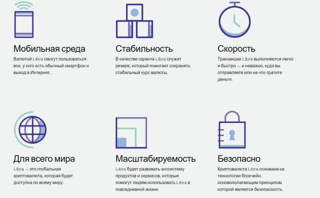 Facebook представила международную криптовалюту Libra. Ее поддержали Visa, Mastercard, PayPal и многие другие, запуск — в первой половине 2020 года - ITC.ua