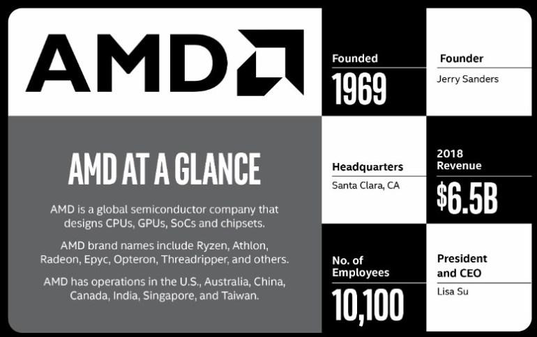Во внутренней статье для сотрудников Intel признала прогресс AMD, обострение конкуренции и даже проигрыш своих чипов в некоторых задачах