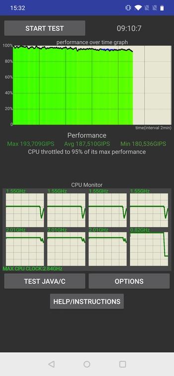 Обзор смартфона OnePlus 7 Pro