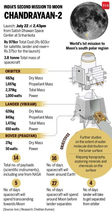 Индийское космическое ведомство опубликовало первые фотографии из космоса, сделанные миссией «Чандраян-2»