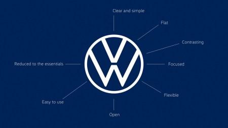 «Двумерный, с подсветкой и женским голосом»: Volkswagen представил новый логотип и стиль, глобальный ребрендинг завершится в середине 2020 года
