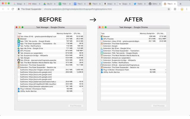 35 полезных плагинов для Google Chrome