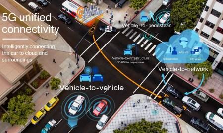 Luxoft и автомобили: 100 млн. строк кода, «гаджет на колесах», и… причем здесь Mercedes?