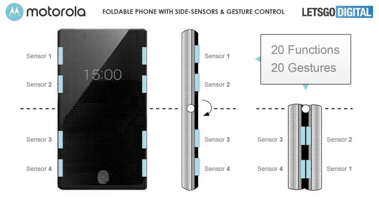 Motorola Razr 2019 может получить сенсорное управление с помощью датчиков по бокам смартфона