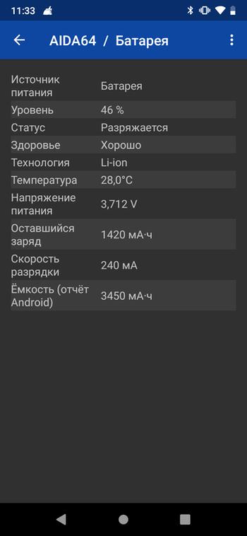 Обзор бюджетного смартфона TP-Link Neffos C9 Max - ITC.ua