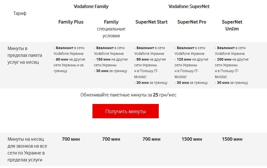 бесплатная доска объявлений для кредита кузбасс россия