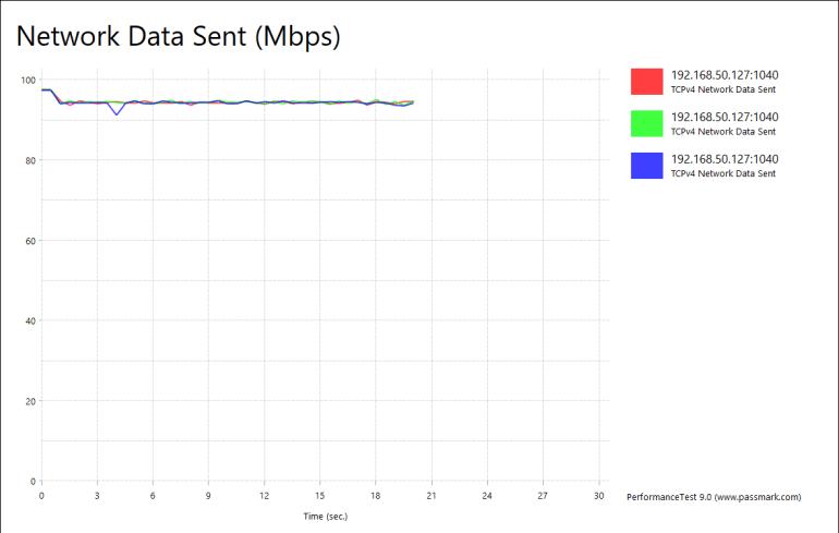 Экспресс-обзор роутера ASUS RT-N19