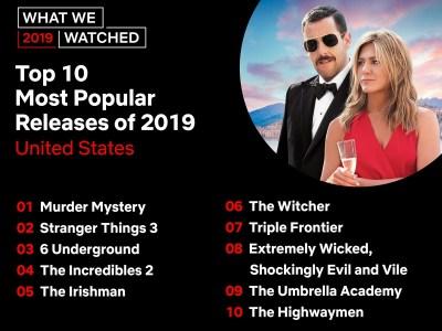 Netflix назвал Топ-10 самых популярных фильмов, сериалов и контента другого формата 2019 года