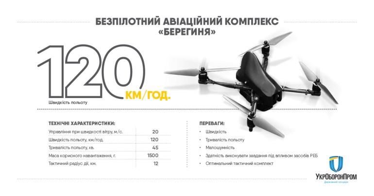 """""""Укроборонпром"""" представил первый отечественный разведывательный квадрокоптер для военных """"Берегиня"""" [видео]"""